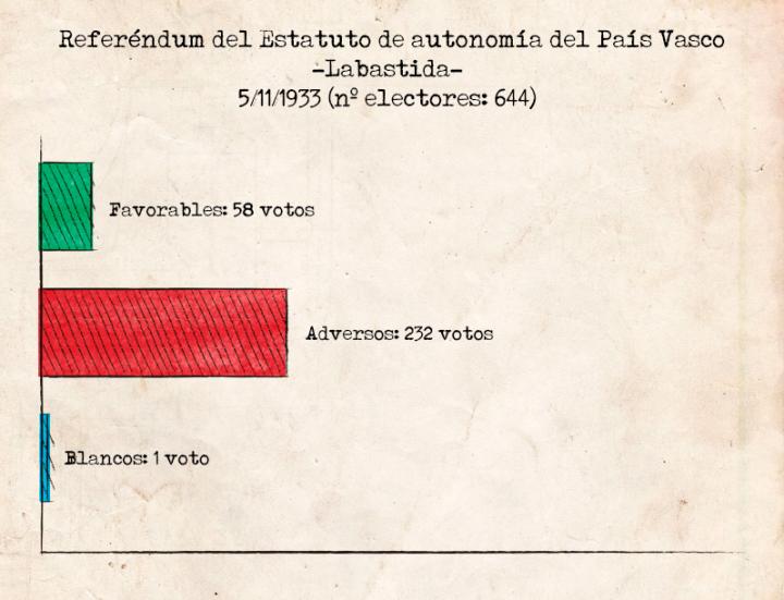 estatuto1933